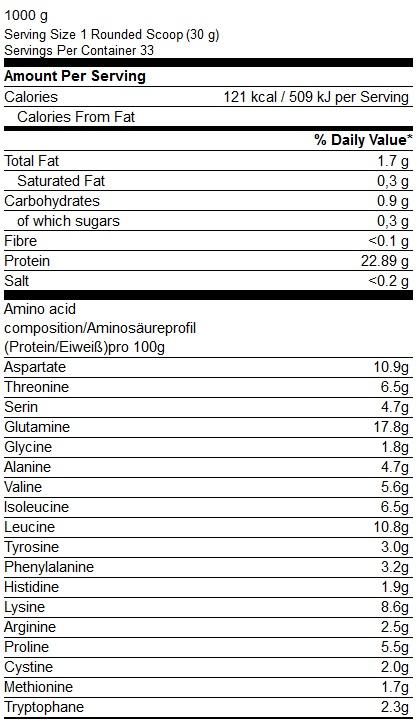Irish-Cream-Nutritional-Info